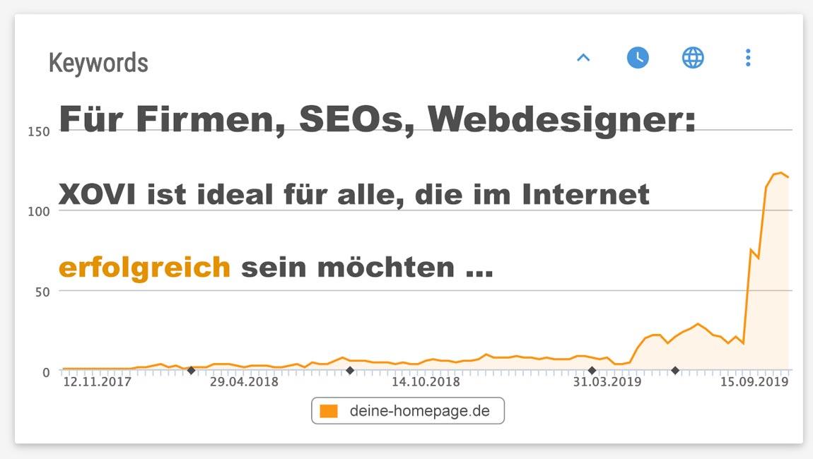 Tool für Seoagentur, Inhouse-Seo, Webdesigner