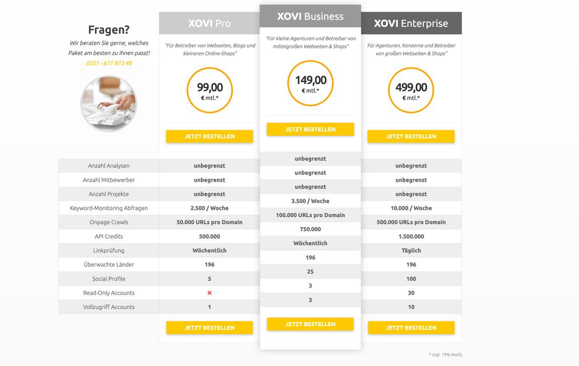 Preistabelle für XOVI PRO, BUSINESS, ENTERPRISE