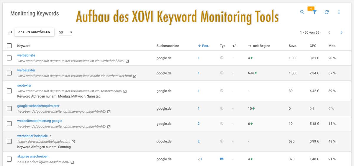 Tabelle: Keyword Monitoring Tool